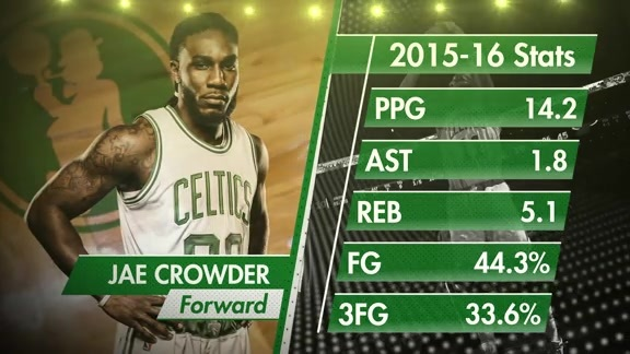 2015-16 Highlight Reel: Jae Crowder