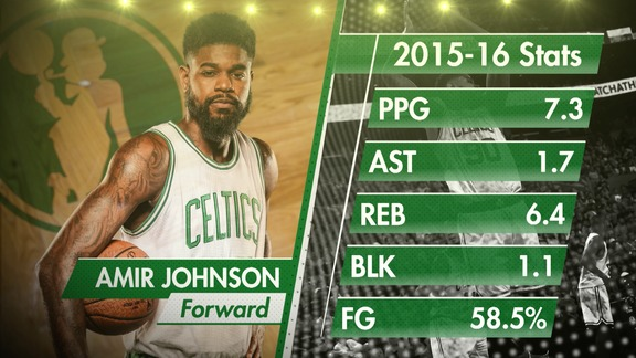 2015-16 Highlight Reel: Amir Johnson