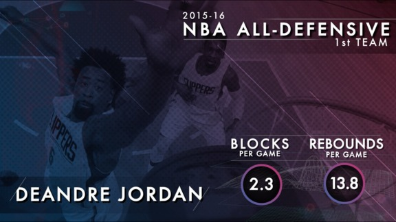 2015-16 NBA All-Defensive First Team: DeAndre Jordan - 5/25/16