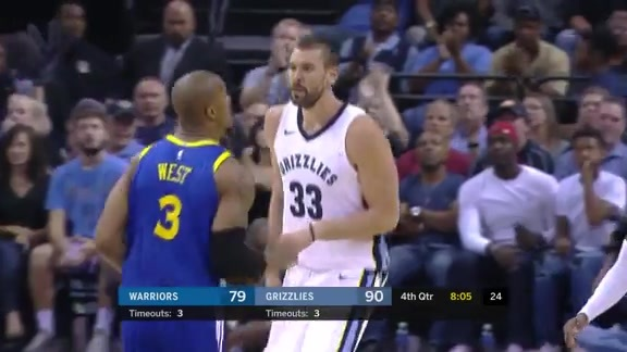 Gasol puts up big numbers over the Warriors
