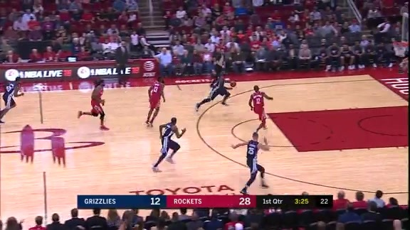 Evans behind the back against Harden