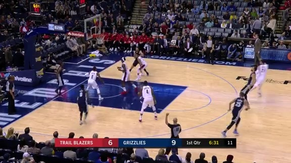 Grizz show off ball movement