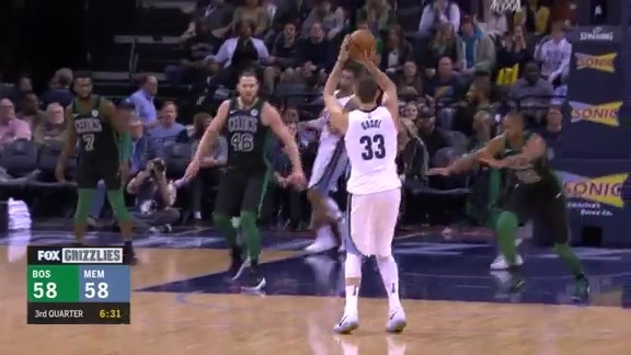 Marc Gasol catches fire