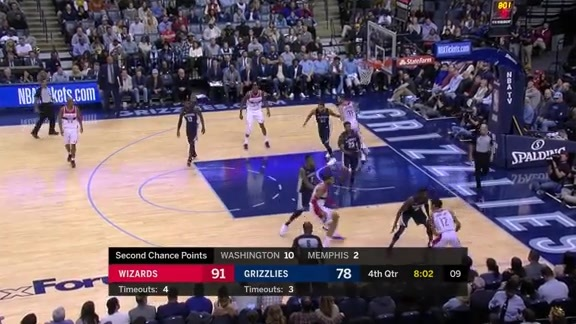 Grizzlies vs. Wizards highlights 1.5.18