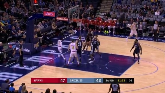 Hawks Turn Up Heat On Grizzlies With 12 Steals