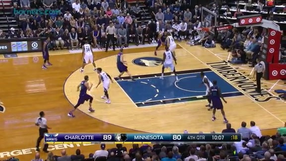 Hornets Highlights against Minnesota - 11/10/15