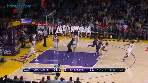 Lakers Highlights >> Game Highlights Vs Lakers 1 31 16 Charlotte Hornets