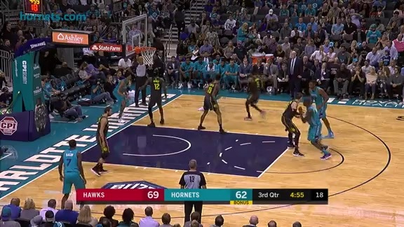 Hornets Highlights | Dwight Howard - 10/20/17