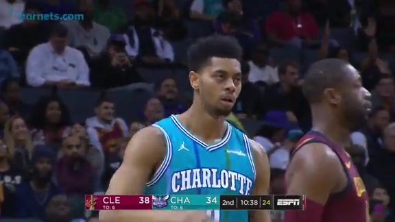 Game Highlights vs. Cavaliers - 11/15/17