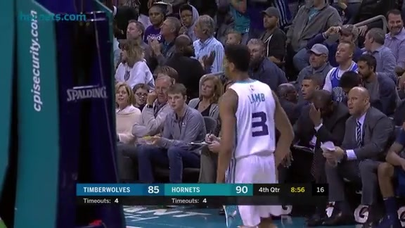 Hornets Highlights | Jeremy Lamb vs Timberwolves - 11/20/17