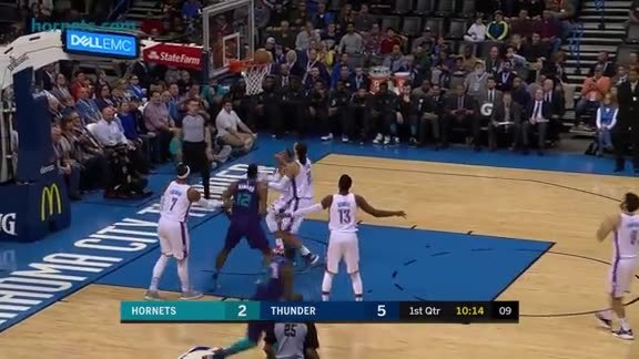 Hornets Highlights | Dwight Howard - 12/11/17