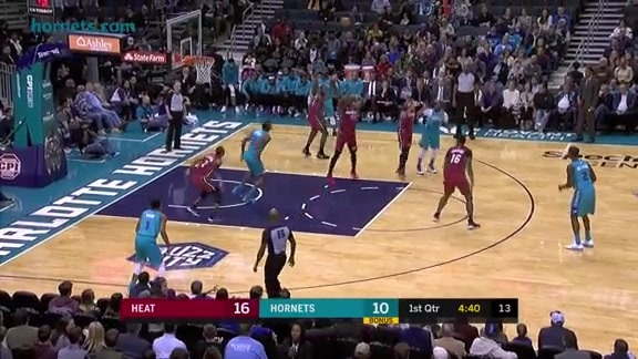 Hornets Highlights | Dwight Howard vs Heat - 12/15/17