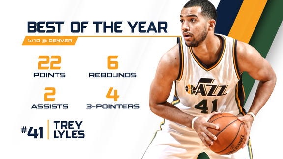 Trey Lyles - Best of the Year