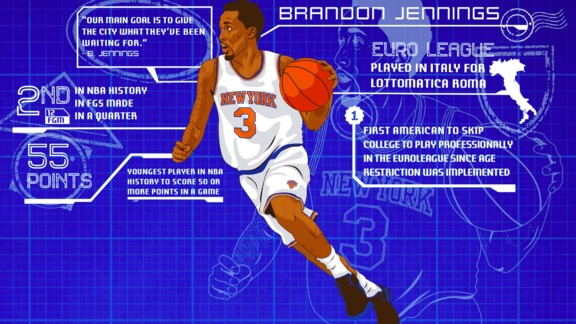 Brandon Jennings' Infographic!
