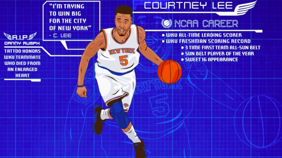 Courtney Lee's Infographic!