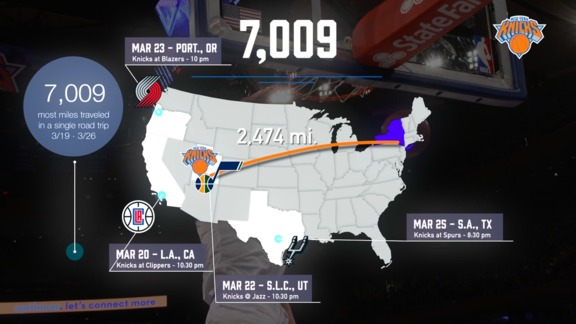 By The Numbers: The Knicks 2016-17 Season Schedule