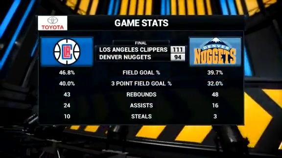 Toyota Game Recap: Nuggets vs Clippers