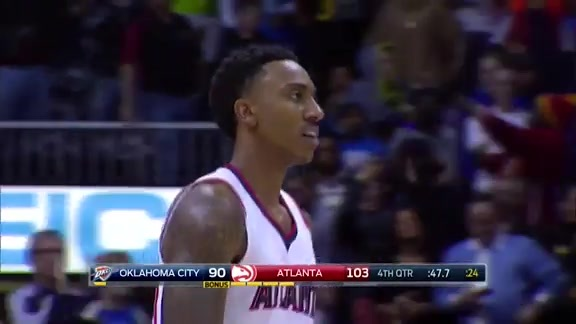 Jeff Teague Career Highlights