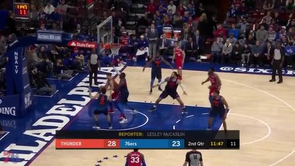 Highlights | Joel Embiid vs Thunder (12.15.17)