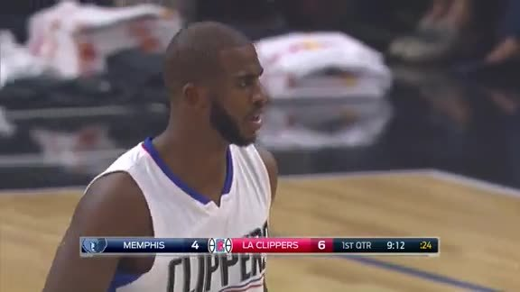 Grizzlies vs Clippers Full Highlights - 11/09/15