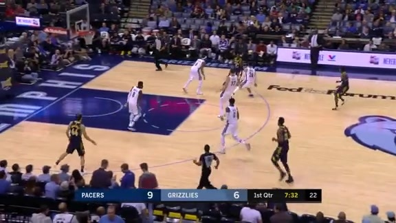 Marc Gasol leads Grizzlies with 35 points