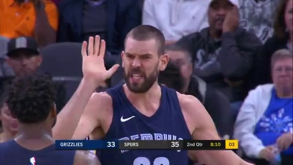 Grizzlies @ Spurs highlights 11.29.17