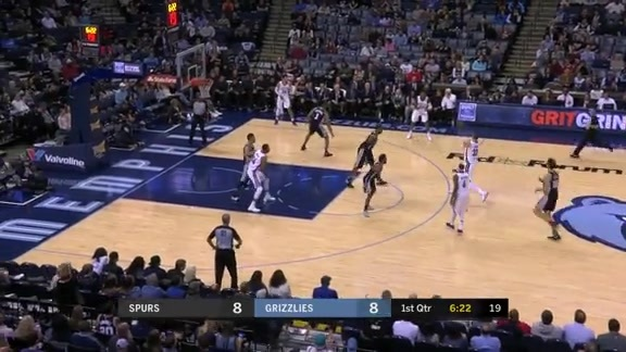Mclemore creates space and drains the three
