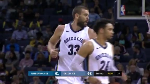 Gasol leads the charge against the T'Wolves