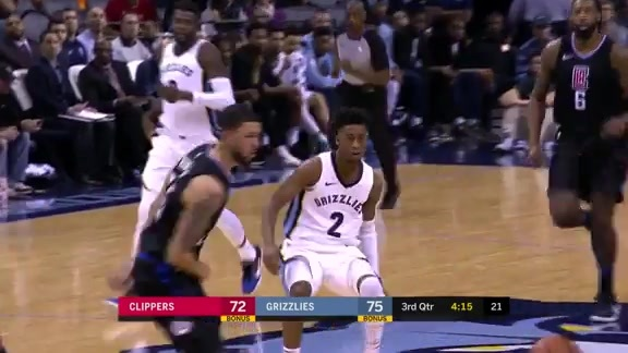 Grizzlies vs. Clippers highlights 12.23.17