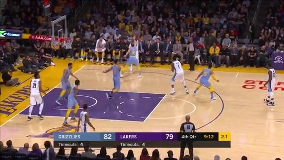 Grizzlies @ Lakers highlights 12.27.17