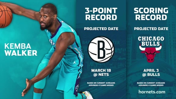 Hornets Spotlight | Kemba Walker Breaking Records - 11/8/17