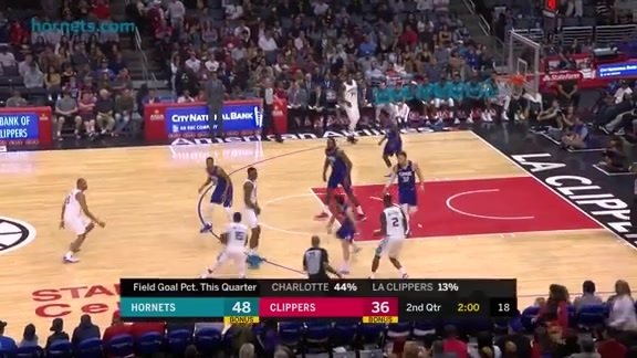 Game Highlights vs. Clippers - 12/31/17