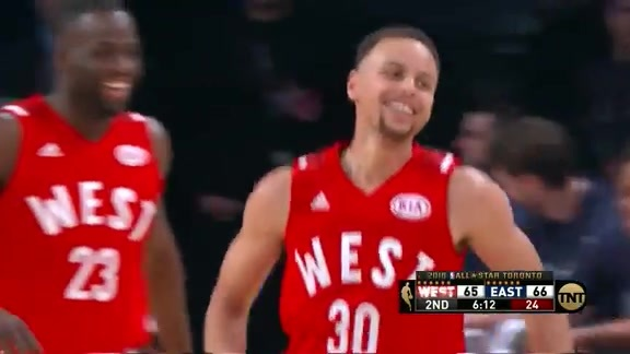 Curry All-Star Game Highlights