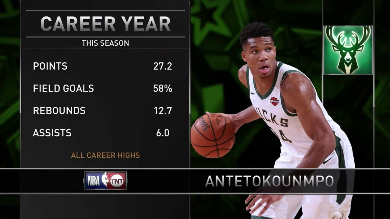 How special is Giannis Antetokounmpo?