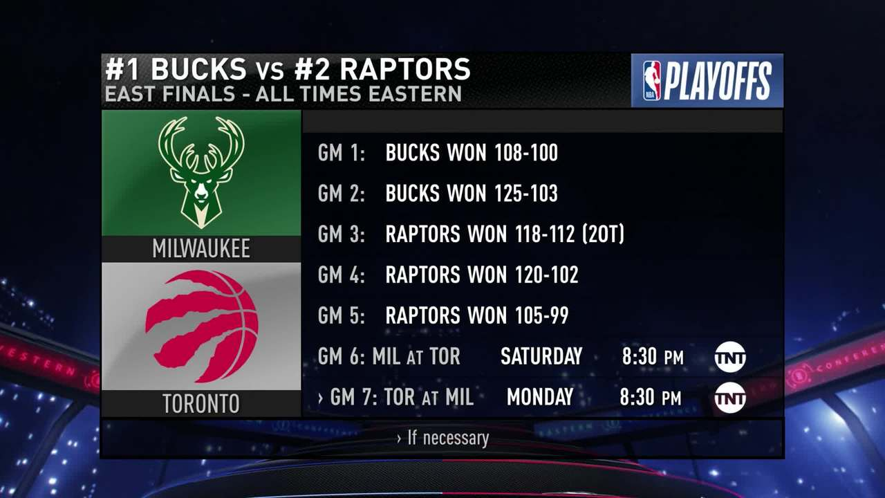 Bucks-Raptors Game 6 Preview